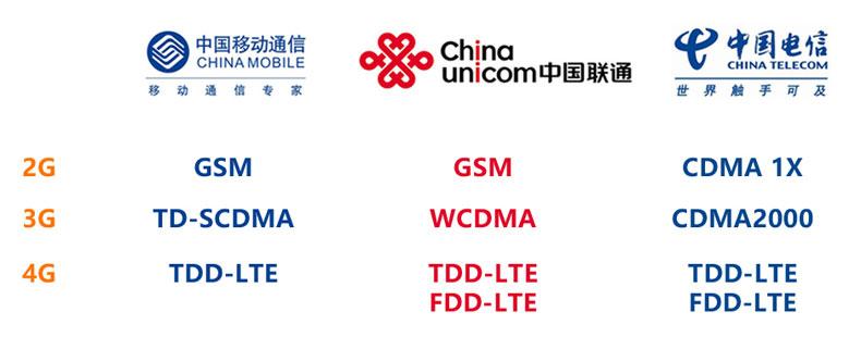 电力DTU支持quan网通/4G/3G/2.5G