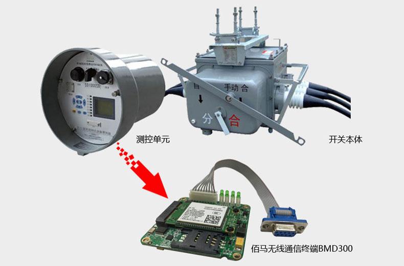 BMD300 DTU嵌入式设计,尺cun结gou完quanfuhe配电自动化guo标
