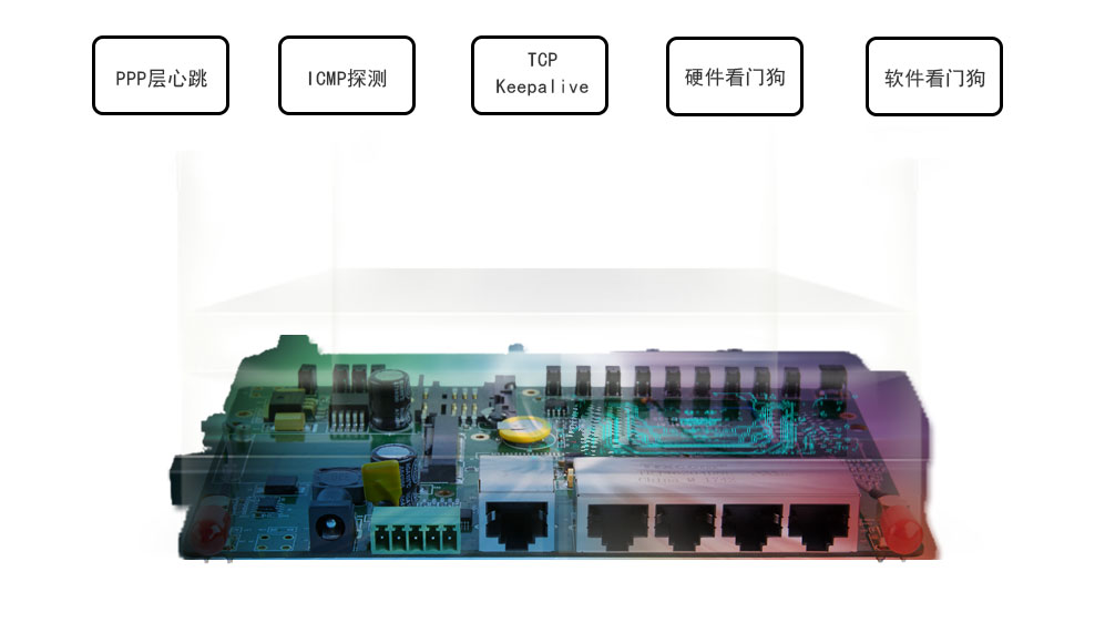 BMR420双卡路由器VPN.jpg