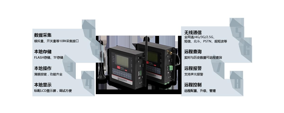 BMY600工业级无线RTU.png