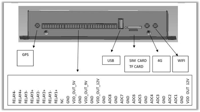 边缘计算wang关接口1.jpg