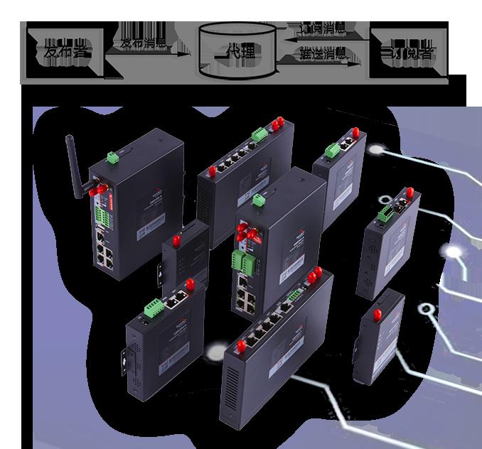 佰马工业路由器支持MQTT协议1.png