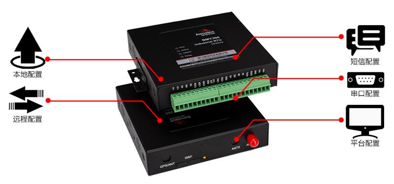 佰马BMY300微型RTU支持本地或远程配置.jpg