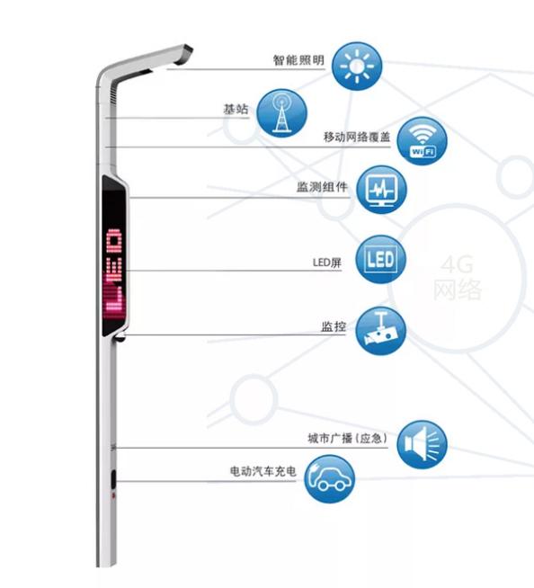 5G微基站的载体:智慧灯杆