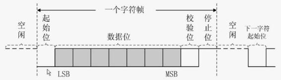 异步传输特点.jpg