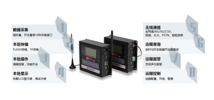 BMY600遥测终端无线RTU.jpg