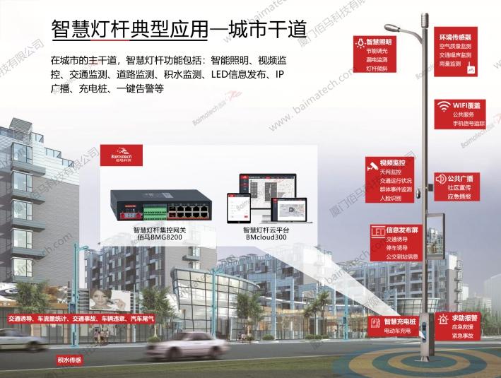 智慧灯杆在城市干道的典型应用.jpg