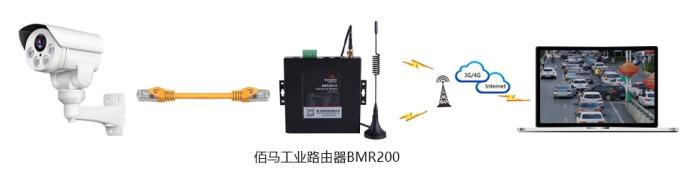 佰马4G路由器BMR200无线监控的应用.jpg
