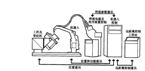 建筑机器人系统图.png