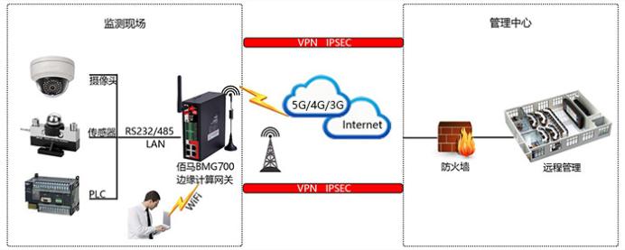 工业数据采集网关在数控监测的应用.png