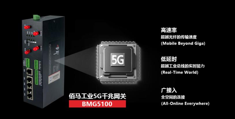 佰马推出千兆5G工业网关BMG5100系列.png