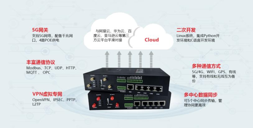 媲美专网的安全通信传输.png