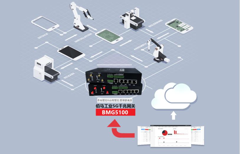5G千兆工业无线网关典型应用.png