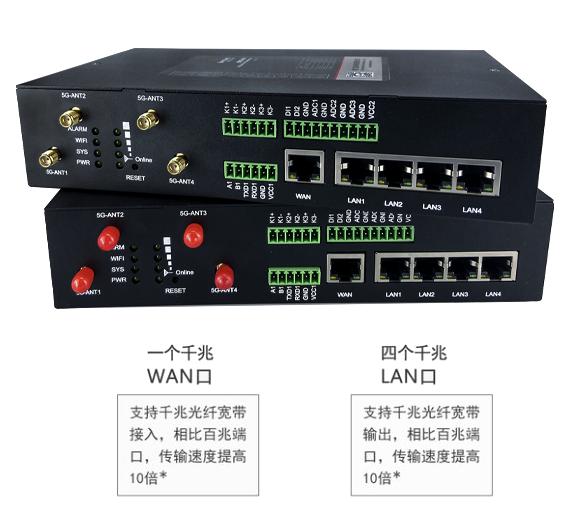 佰马千兆网关BMG5100标配一个千兆WAN口和四个千兆LAN口.png