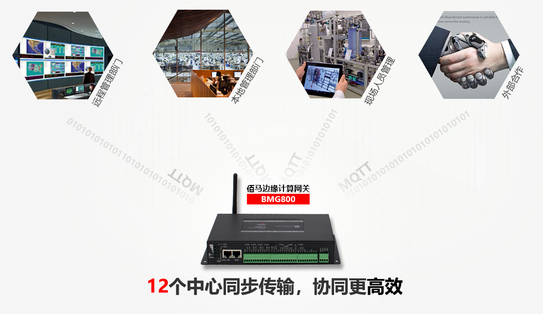 BMG800边yuan计算网关支chi12数据中心同步传shu.png