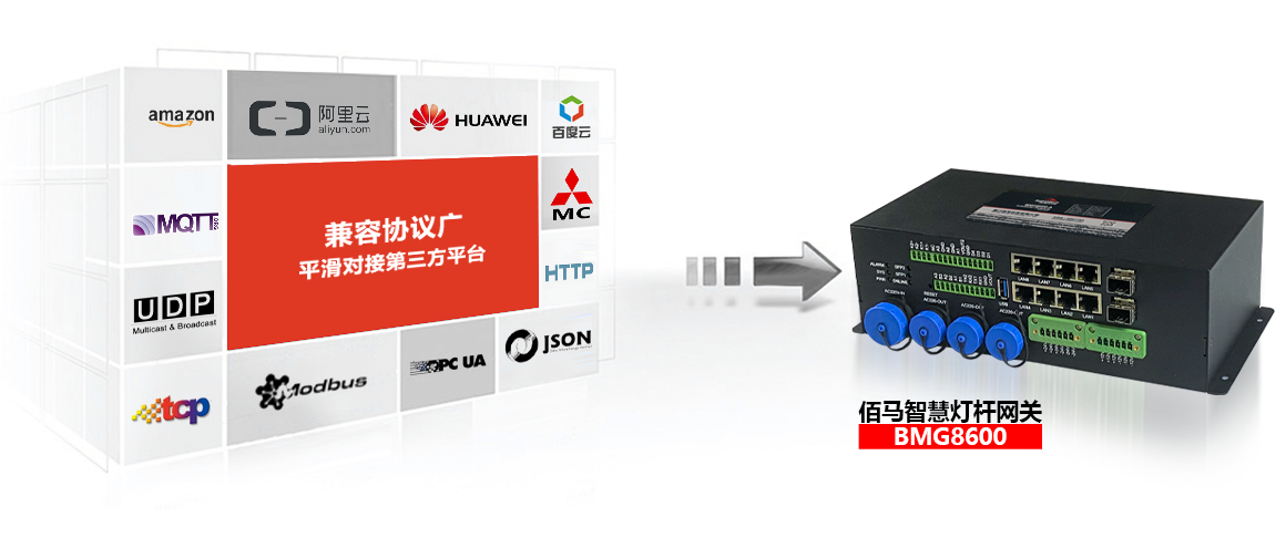 BMG8600智能网关无缝对接yun平台.png