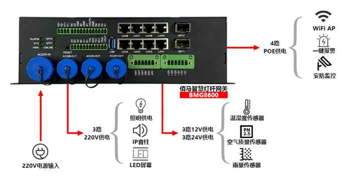 工业5G/4G智能网关.png
