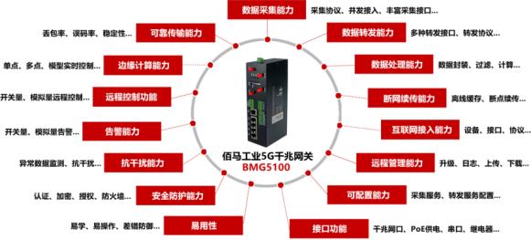 佰马工业5G网关.png