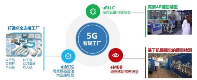 5G优先应用场景.png