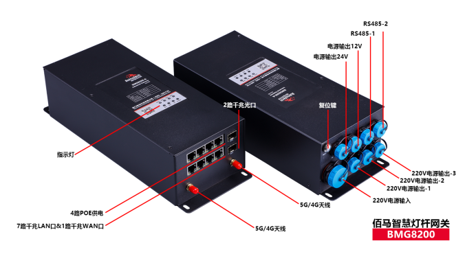 BMG8200智能网关.png