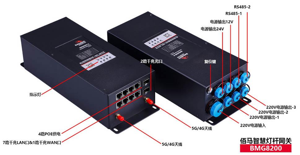 BMG8200智慧灯杆网关接口示意.jpg
