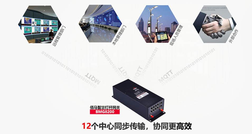 BMG8200智慧灯杆网关支持12中心数据同步传输.jpg