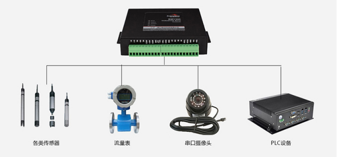佰马BMY300微型数采网关.png