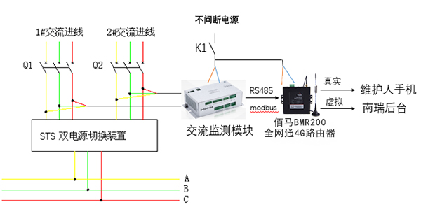 配电网交liu电无线jian测示例.jpg