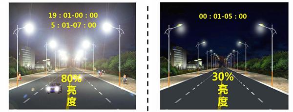 智慧照明方案.png