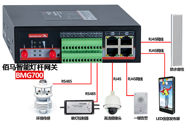 BMG700智能灯杆网关.png