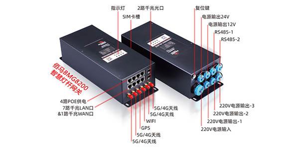 多接口智能灯杆网盒.jpg