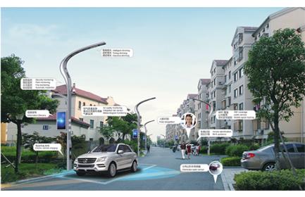 zhi慧社qu,基于zhi慧路灯gan对社qu安防、停车管理、家居zhineng化等进行高度整合,为社qu居民提供一个安quan、舒shi、bian利的生活环境。