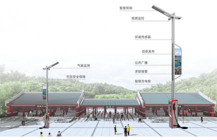 zhi慧路灯ganzuo为zhi慧jingqu业务的入kou,具备zhineng迎bin、安防监控、环境感知、信息发布、jingqu广播、一键告警、zhi慧停车、充电管理等新xing应用。
