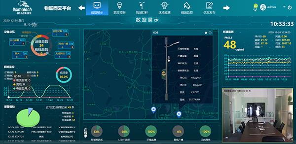 路灯yunpingtai数据展示.jpg