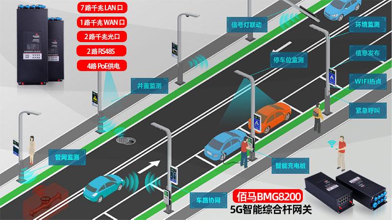 智慧交通升级.jpg