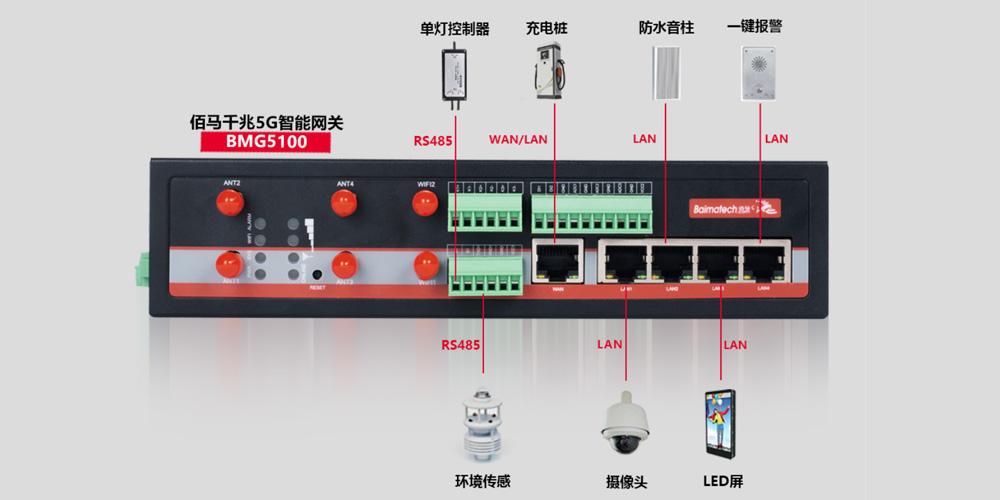 5G智慧路灯杆设备接入.jpg