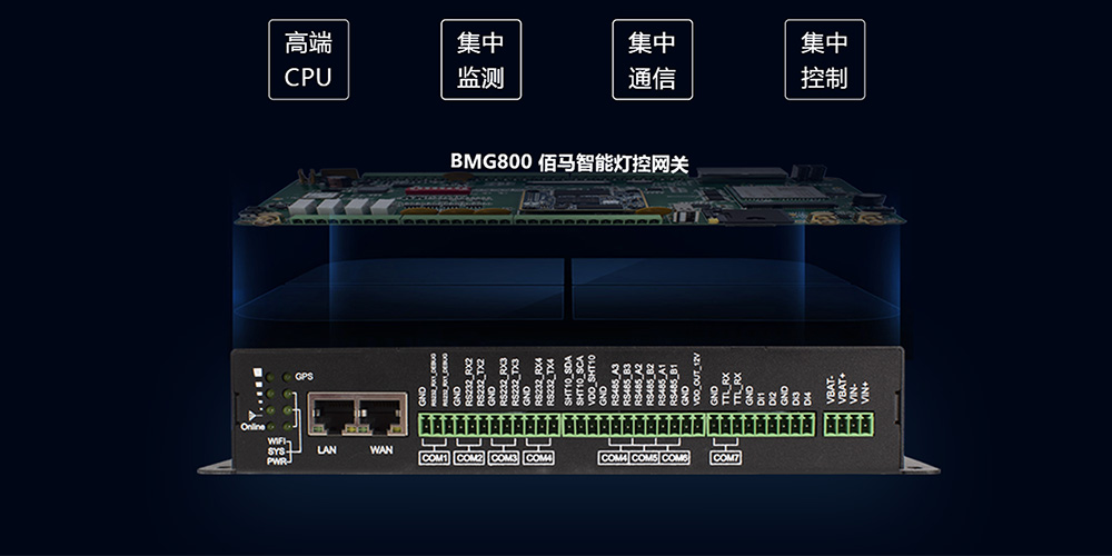智能工业deng控盒.jpg