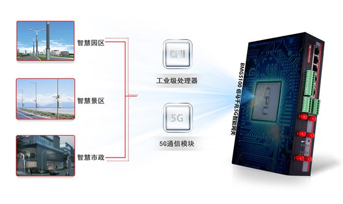 工业智能5g网关.jpg