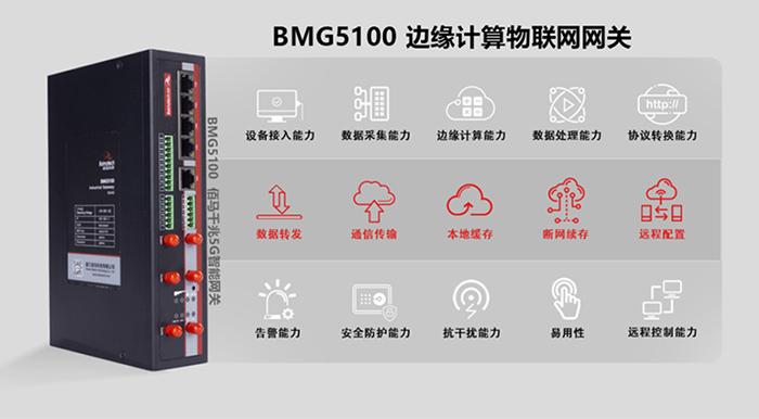 边yuan计算物lian网网关.jpg