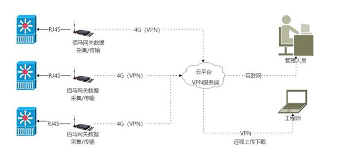 边yuan智能wang关组wang.jpg