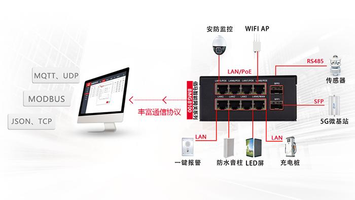 智慧杆用电监控网关.jpg